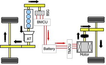 Plug-in Hybrid Electrical Vehicles