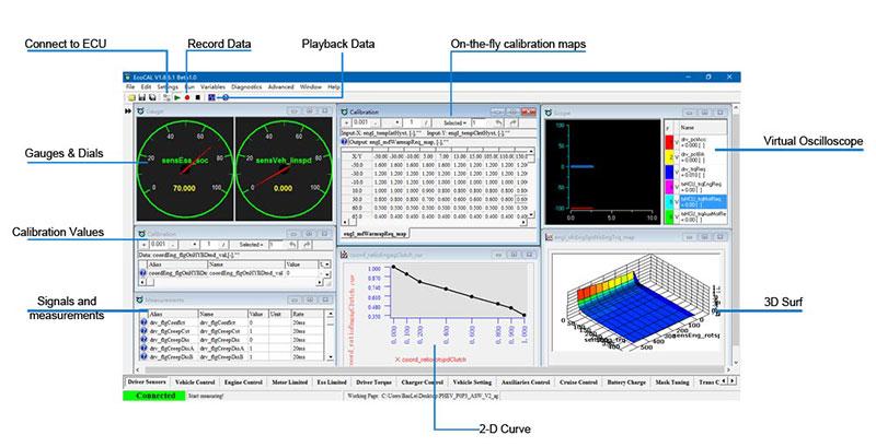 EcoCAL-Professional Calibration Software
